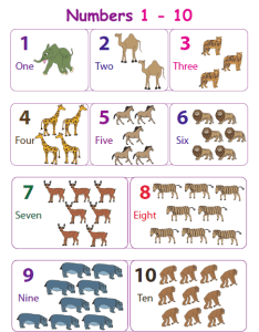 Number chart also charts rh mathworksheets kids