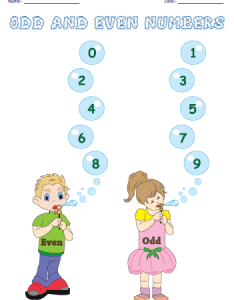 Display charts portrait bubbles themed chart even and odd numbers also number activities rh mathworksheets kids