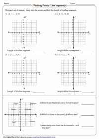 Math Plotting Points Worksheets - coordinate grid mapping ...