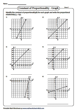 Graph Proportional Relationships Worksheets 7th Grade