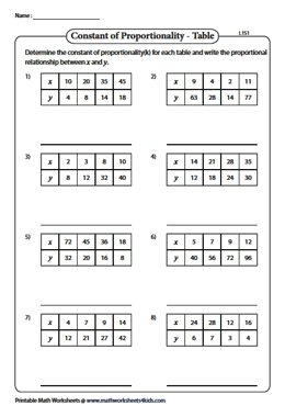 Constant of Proportionality Worksheets