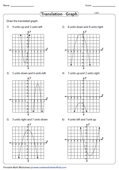 Transformation of Quadratic Function Worksheets