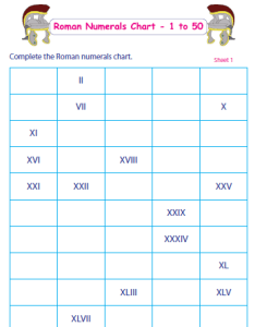 Roman numbers to also chart new calendar template site rh free downloads planetfo