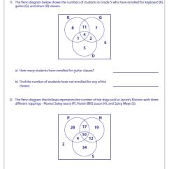 Three Set Venn Diagram Word Problems Federal Signal Pa300 Siren Wiring Worksheets: Sets