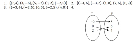 Relation and Functions Worksheet and Answer Key. Free pdf