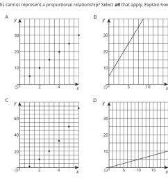 MathyCathy's Blog – Mrs. Cathy Yenca   Happenings from my real-life  21st-century mathematics classroom [ 821 x 1024 Pixel ]