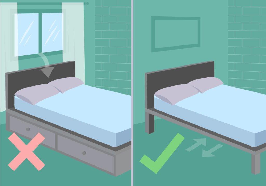 Feng Shui Schlafzimmer Wichtigsten Regeln fr den