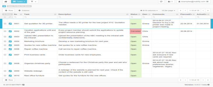 A task tracking template can be used to plan the course of a carrying out a project and evaluate expected date of accomplishment of the target. Task Tracker Template
