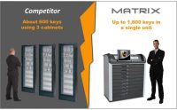 Matrix Cabinets Reviews