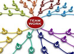 Teams Coordianting their Activities