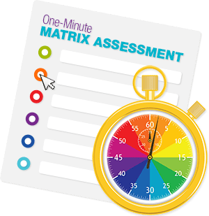 One-Minute Matrix Assessment