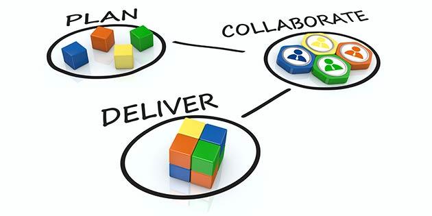 Plan, Collaborate, Deliver