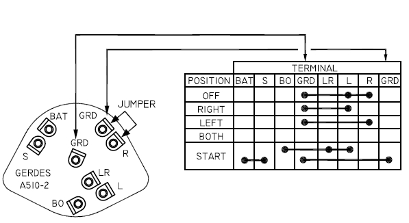 Aircraft Ignition Switch Wiring Diagram : 39 Wiring