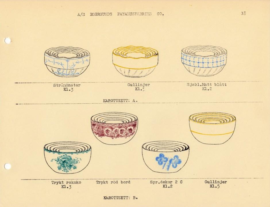 Karottsett A. Egersunds Fayancefabriks Co.