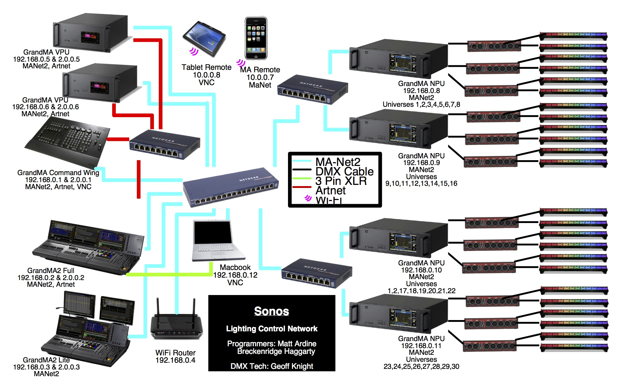 sonos connect wiring diagram vw sand rail dmx guide out pin elsavadorla