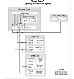 network diagram [ 2550 x 3300 Pixel ]