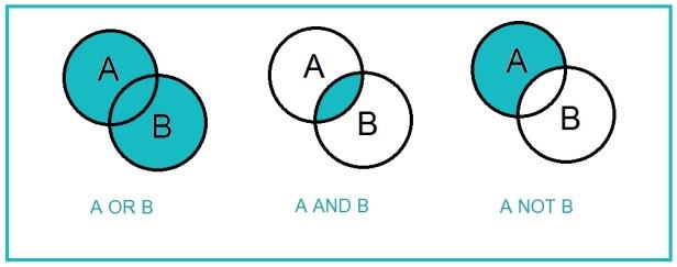 Espressioni Booleane – Matteo Avanzini