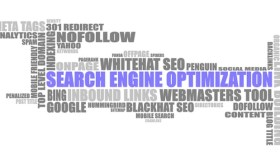 SEO SEM word cloud