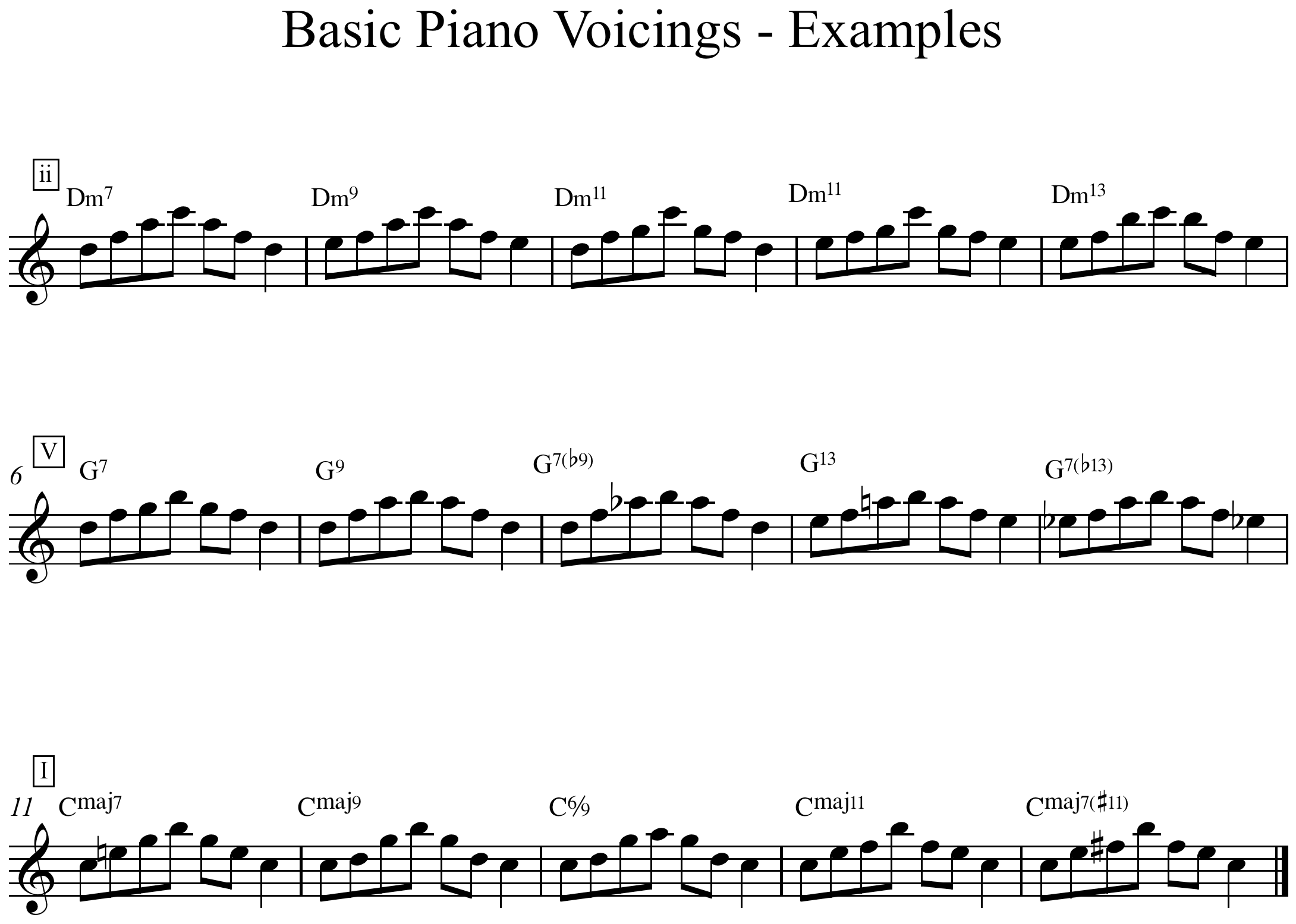 Arpeggiating basic piano voicings ii v i matthew shooby click for larger image hexwebz Images