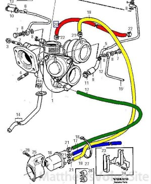 DIY: 1998 S70 GLT Documenting Vacuum Hoses [Turbo]