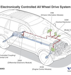 2002 volvo v70 engine diagram wiring library2002 volvo v70 engine diagram [ 3543 x 2507 Pixel ]