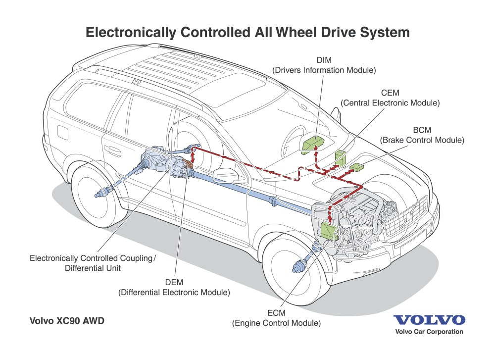 medium resolution of 2002 volvo v70 engine diagram wiring library2002 volvo v70 engine diagram
