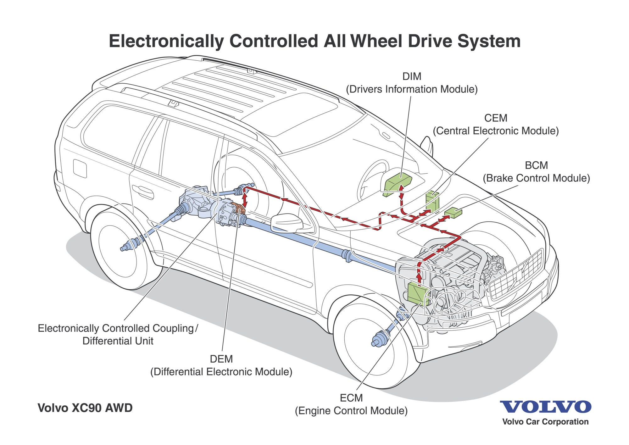 hight resolution of 2002 volvo v70 engine diagram wiring library2002 volvo v70 engine diagram
