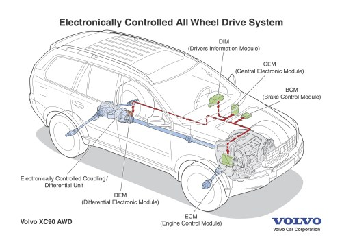 small resolution of 2002 volvo v70 engine diagram wiring library2002 volvo v70 engine diagram