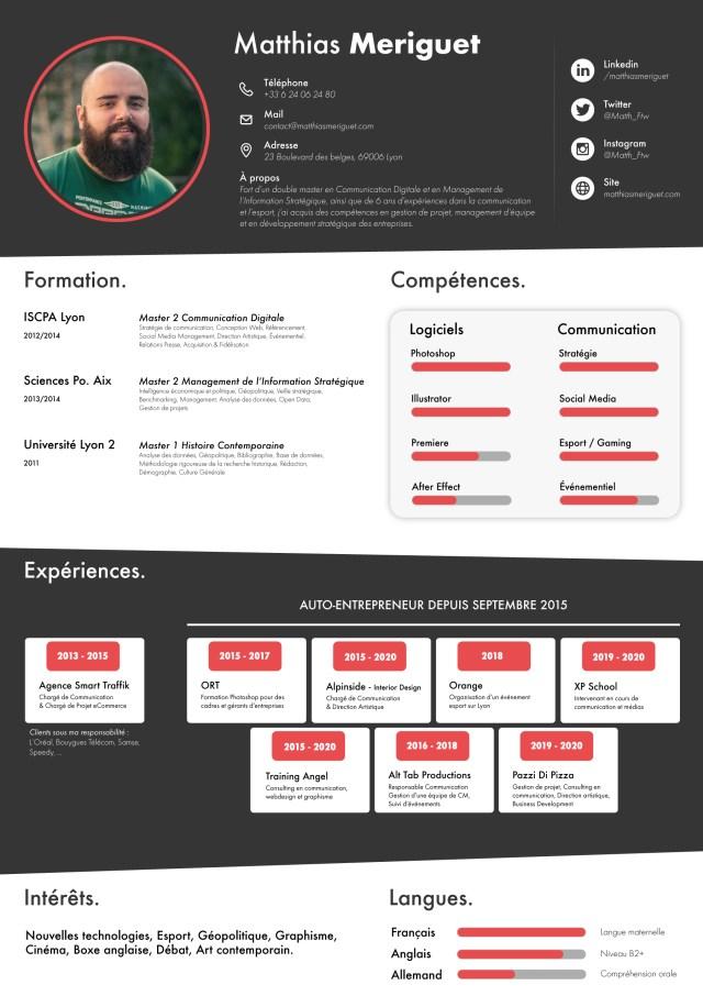 Matthias Meriguet Freelance Communication Lyon Agence Marketing Média Graphisme Direction Artistique SEO Référencement Stratégie Communication Community Management Social Media Management France eSport Gaming