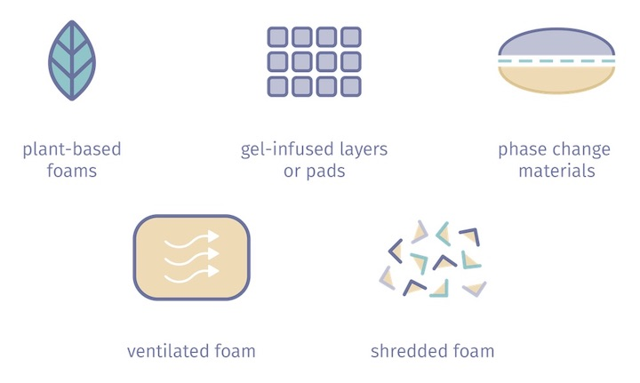 5 best memory foam pillows 2021