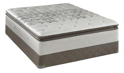 Full Sealy Posturepedic Mattress Sets Cushion Firm Euro Pillowtop