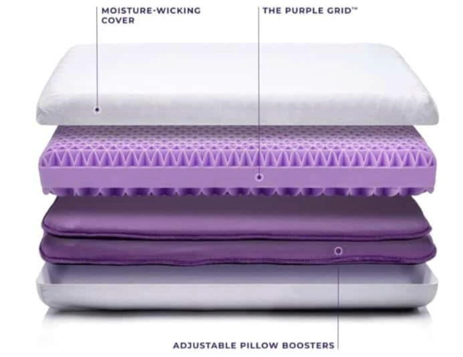 purple pillow review 2021 the