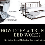 How Does A Trundle Bed Work How Does It Pop Up 5 Pg Quick Guide