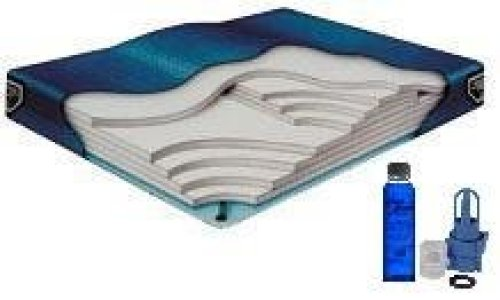 Waterbeds Mattress