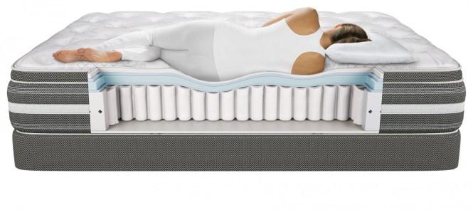 Sleep Posture And Spine Health