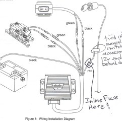 Warn Winch Wireless Remote Wiring Diagram Heart Quiz Games Kawasaki Teryx Utv - Installation