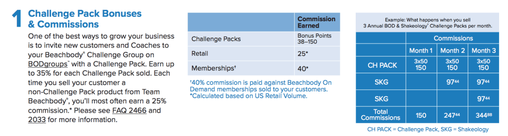 Beachbody challenge pack bonuses