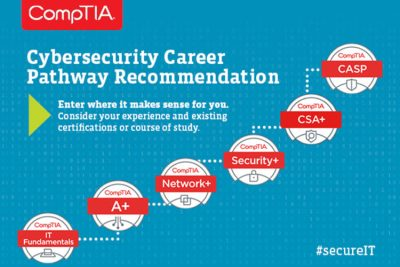 comptia_cybersecurity