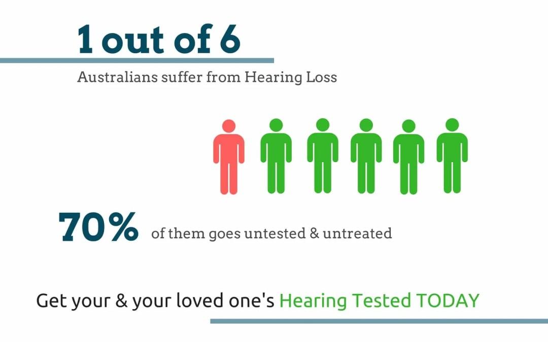 Music & Hearing