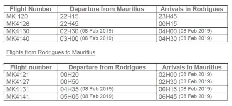 Air Mauritius rescheduled air flights