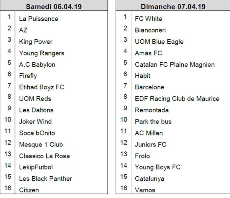 La liste des 32 équipes qualifiées pour la phase finale mauricienne