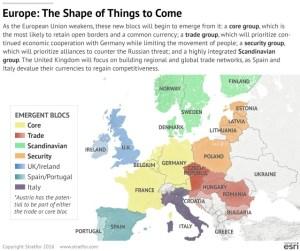 europe-blocs