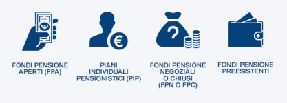 tipologie-forme-pensione