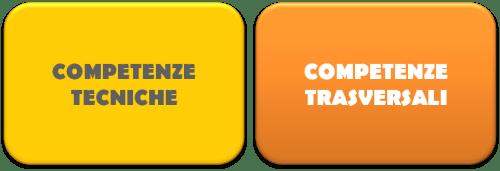 competenze-tecniche-e-trasversali