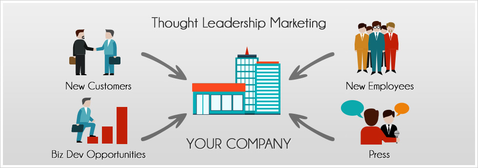 thought-leadership-banner