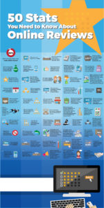 50-Stats-You-Need-to-Know-About-Online-Reviews