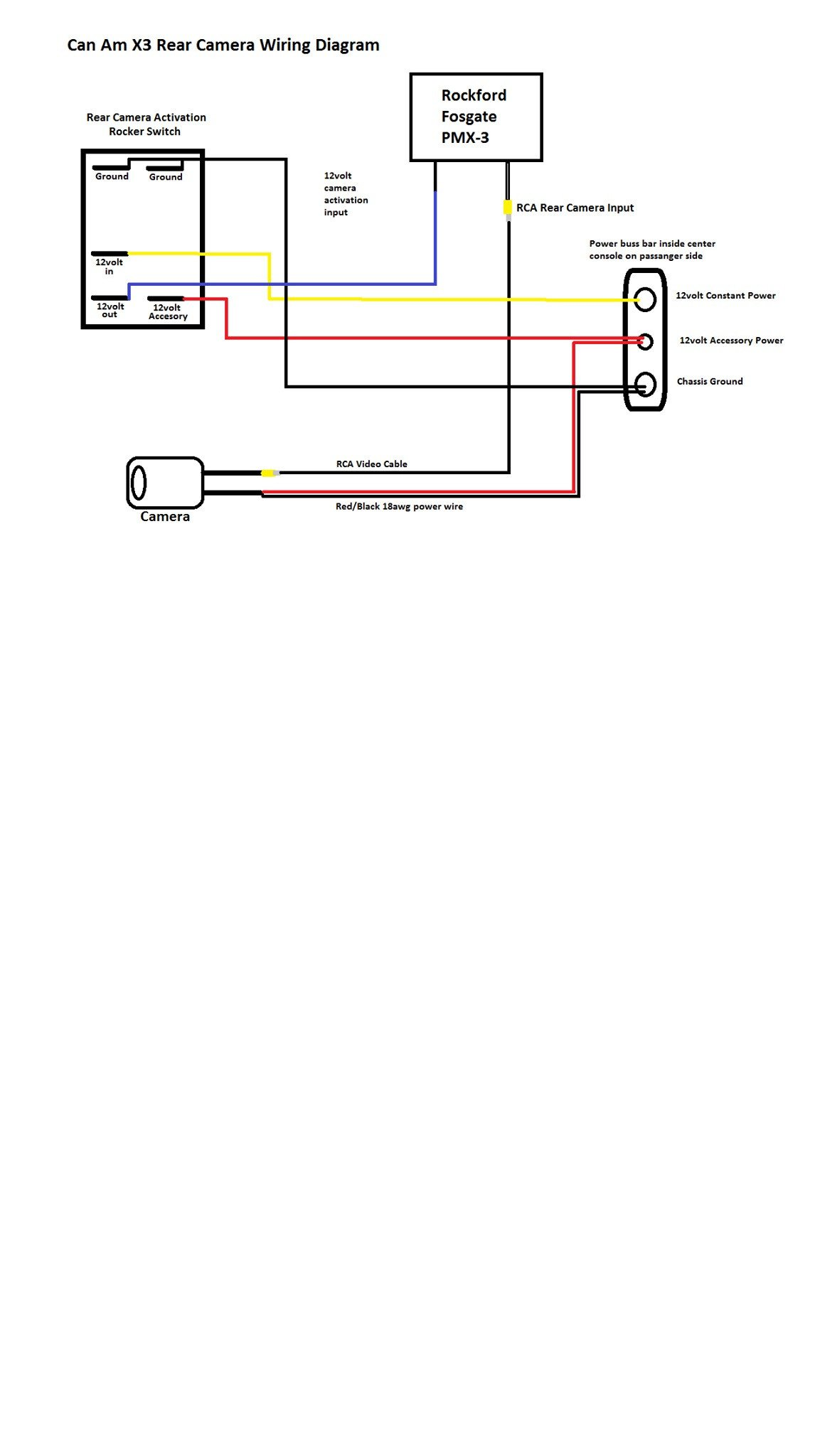 can light wiring diagram fender telecaster x3 rockford fosagate rear camera kit