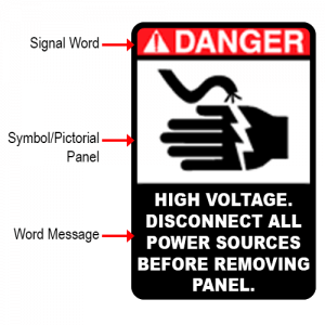 Warning label layout showing signal word, picture, and message