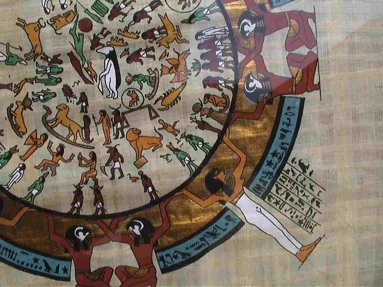 Egyptian Calendar Quadrant Maverick Science