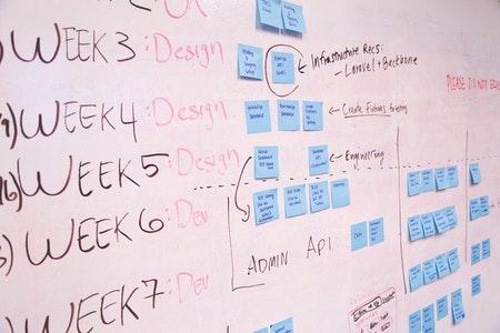 Planear es una de las etapas del proceso creativo